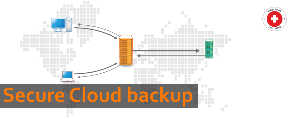 securecloudbackup